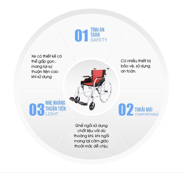 Xe lăn tay nhỏ gọn cải thiện cơ thể người dùng